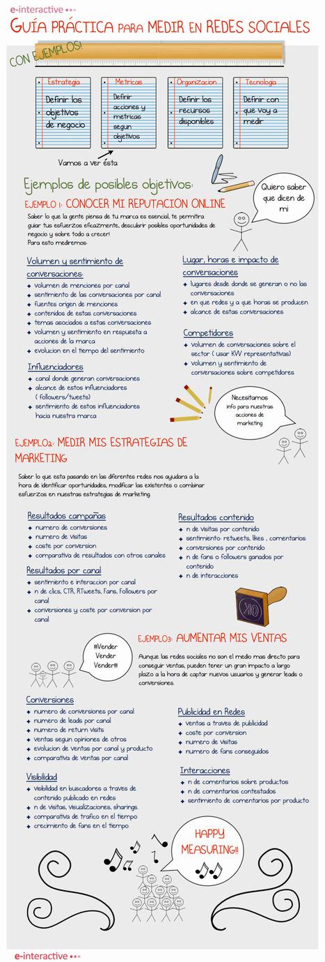 Guía práctica para medir en redes sociales #infografia #infographic#socialmedia | e-learning y aprendizaje para toda la vida | Scoop.it