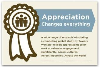 Infographic: Only 12 percent of people receive frequent appreciation at work | | Formación y Desarrollo en entornos laborales | Scoop.it
