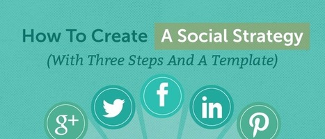 How To Create A Social Media Strategy (Free Template) | Social Media & sociaal-cultureel werk | Scoop.it