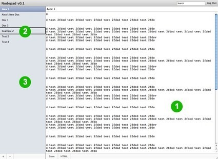 DailyJS: Node Tutorial Part 19: Backbone.js | backbone js advanced | Scoop.it
