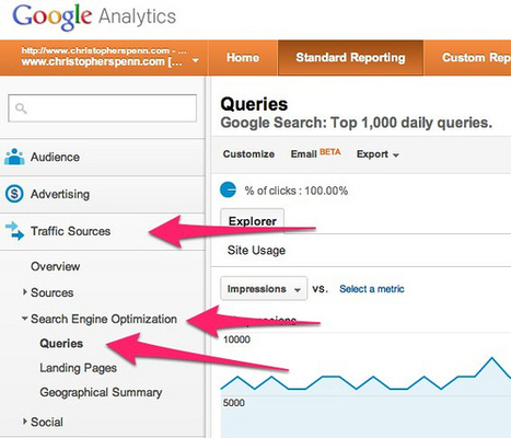 Use web analytics to choose email subject lines | Search Engine Marketing Trends | Scoop.it
