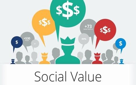Tweets Don't Always Equal Sales [Infographic] | Digital-News on Scoop.it today | Scoop.it