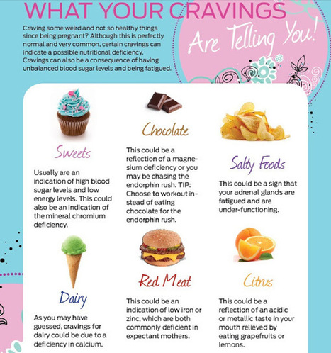 What Your Cravings Are Telling You! | Useful Fitness Articles | Scoop.it