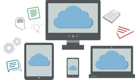 Intellinote, A Team Productivity Platform | technologies | Scoop.it