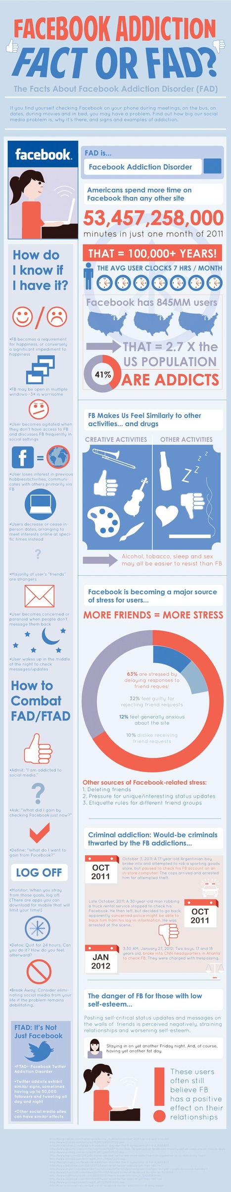 [Infographic] How Bad Is Your Facebook Addiction Disorder? | Temporary holding topic | Scoop.it