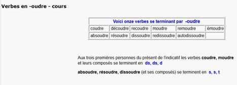 Verbes en -oudre | Apprentissage du FLE et outils numériques | Scoop.it