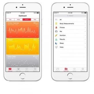 5 Fun Ways to Use Apple's New iPhone 6 Health App - Shape Magazine   Science   Scoop.it