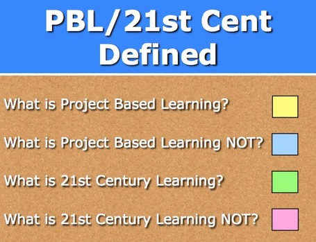 Combining 21st Century Skills, Project Based Learning, and iPads | Technology in Education | Scoop.it