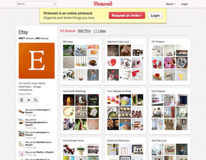 "14 Brands on Pinterest | ""Socialmedia für Unternehmen"" 
