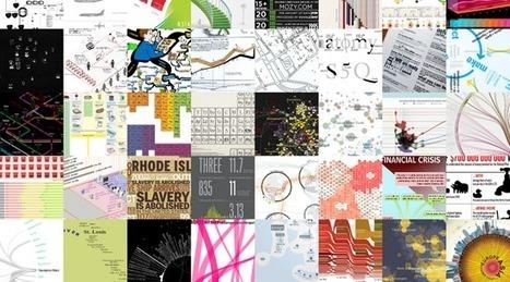 Understanding the Concept Behind Infographics | omnia mea mecum fero | Scoop.it