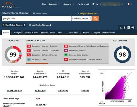 Cosa sono il Citation Flow e il Trust Flow - EVE Milano   Web Marketing Italia   Scoop.it