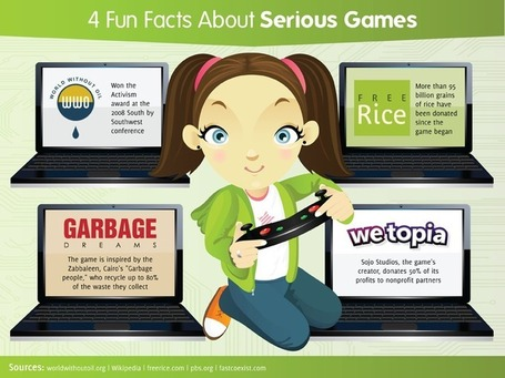 15 Serious Games Aiming to Change the World| The Committed Sardine | Video Games in the Classroom | Scoop.it