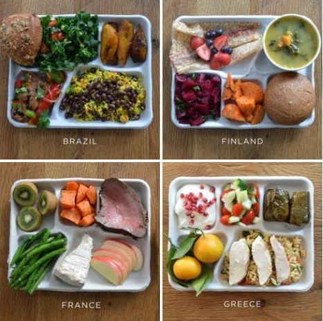 Take A Mouth-Watering Tour Of School Lunches From Around The World | Links for Units of Inquiry in PYP | Scoop.it
