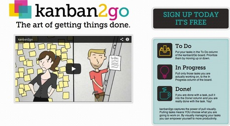 Kanban Productivity with kanban2go | Stretching our comfort zone | Scoop.it
