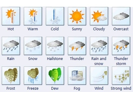 Weather conversation between 2 people English lesson | Learning Basic English, to Advanced Over 700 On-Line Lessons and Exercises Free | Scoop.it
