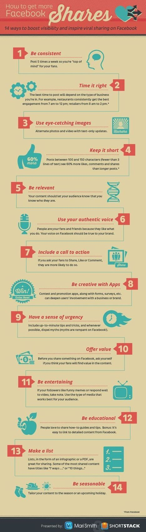 14 Ways To Get More Facebook Shares {Infographic} - Best Infographics | Digital-News on Scoop.it today | Scoop.it