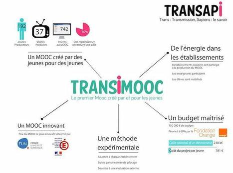 Transimooc : les jeunes innovent contre le décrochage scolaire et co-produisent un MOOC | ethical governance and project management | Scoop.it