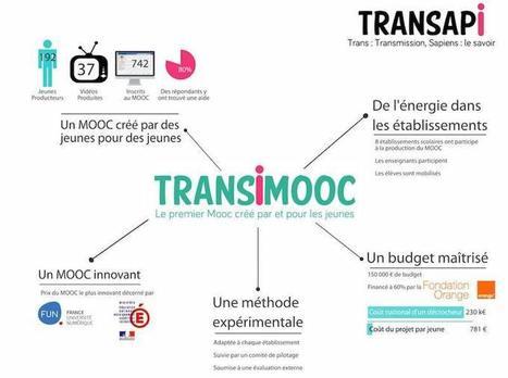 Transimooc : les jeunes innovent contre le décrochage scolaire et co-produisent un MOOC - Ludovia Magazine | Le décrochage scolaire | Scoop.it