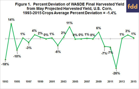 2016 Yield Distributions for U.S. Corn, Soybeans, and Wheat Using Historical WASDE May Forecast Errors | Grain du Coteau : News ( corn maize ethanol DDG soybean soymeal wheat livestock beef pigs canadian dollar) | Scoop.it