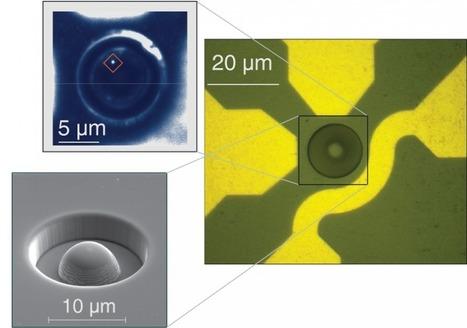 Molecular engineers record an electron's quantum behavior | Physics N'Stuff | Scoop.it