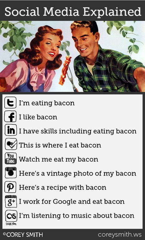 Social Media Explained with bacon   Psychology of Consumer Behaviour   Scoop.it
