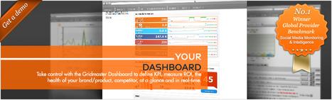 Social Media Marketing & Monitoring: 10 KPIs for HR, Recruiting ... | social media for employer branding | Scoop.it