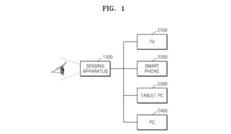 Samsung patents tech that lets you control your phone with your eyes   Brevets d'usage   Scoop.it