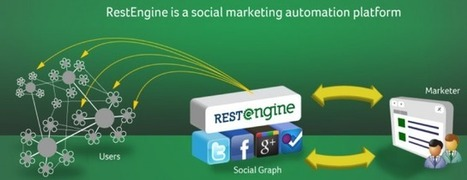 "Twitter Acquires Personalized Email Marketing Provider RestEngine | ""#Google+, +1, Facebook, Twitter, Scoop, Foursquare, Empire Avenue, Klout and more"" 