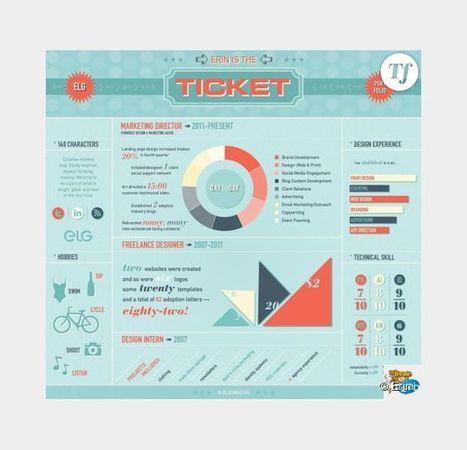 Exemples et modèle type de CV design - Terrafemina | typographie, nouveaux médias | Scoop.it
