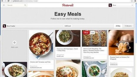 Pinterest Raises $225 Million, as Valuation Jumps to $3.8 Billion | Content Marketing & Content Curation Tools For Brands | Scoop.it
