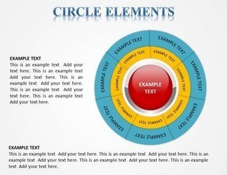 Download Best Circle Elements PowerPoint Templates and Themes | Personality Development PPT | Scoop.it