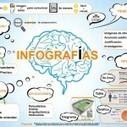 Usos de las infografías en Educación | Integrar | CIENCIAS I ENFASIS EN BIOLOGIA | Scoop.it