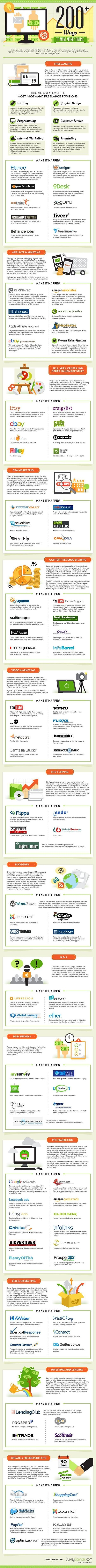 200+ Ways To Make Money Online [infographic]   Social Media Marketing Tips and Tools   Scoop.it