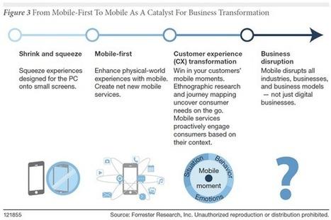 Forrester engage les marketeurs à aller au-delà du mobile first | Mobile | Scoop.it