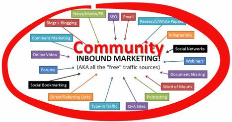 Lien entre Inbound Marketing et community management | Champ professionnel commerce | Scoop.it