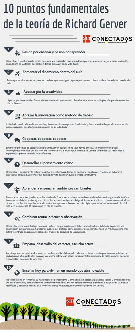 Infografía: Diez puntos fundamentales de la teoría de Richard Gerver | Blog de educación | SMConectados | Educadores innovadores y aulas con memoria | Scoop.it