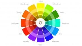 Diese Wirkungen haben Farben auf das menschliche Gehirn [Infografik] | Körper + Emotion | Scoop.it