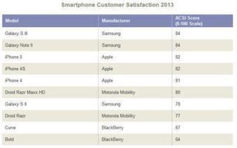 Samsung Galaxy Devices | Samsung Galaxy Device | Scoop.it