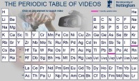 7 canales de YouTube de interés para estudiantes y profesores de ciencia   Edu-Recursos 2.0   Scoop.it