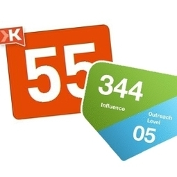 Klout Vs. Kred: Which, If Any, Is Better For Your Business?   Forbes   Public Relations & Social Media Insight   Scoop.it