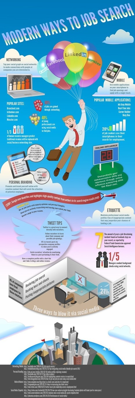 Modern Ways to Job Search [INFOGRAPHIC] | Design for Living... | Scoop.it
