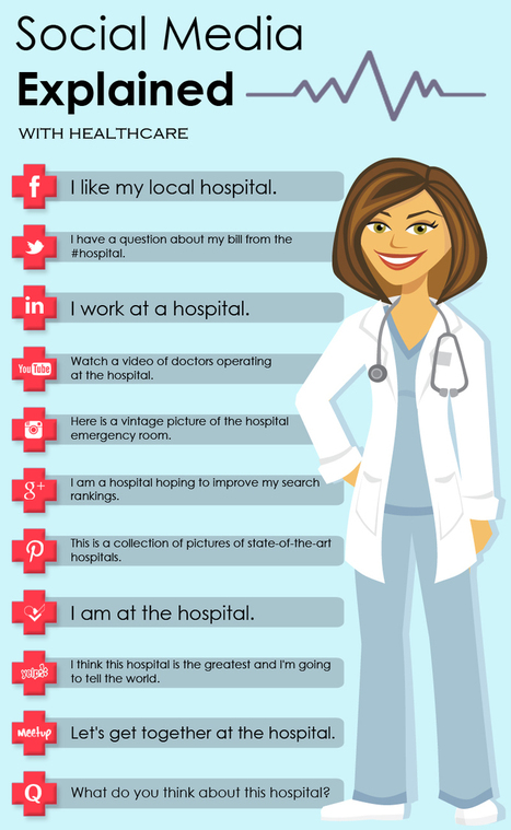 Social Media Explained in Healthcare: Infographic | Health promotion. Social marketing | Scoop.it