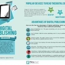 Digital Publishing : An Overview | Magazines Publishers | Scoop.it