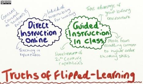 3 Myths of Flipped Learning | Informatievaardigheid | Scoop.it