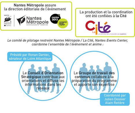 Ecocity: Nantes, 25-27 septembre 2013 | Développement durable et collectivités territoriales | Scoop.it