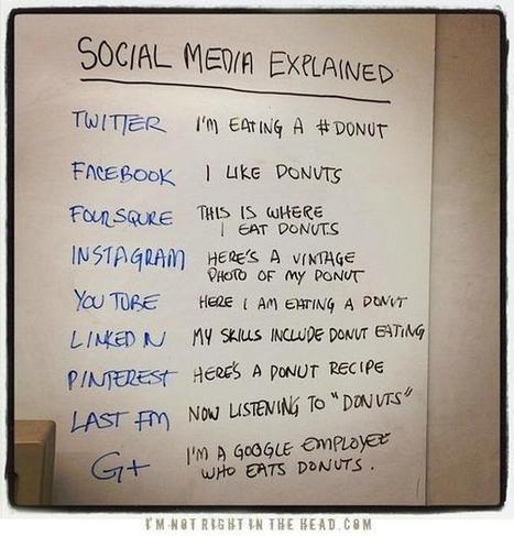 """social media explained 