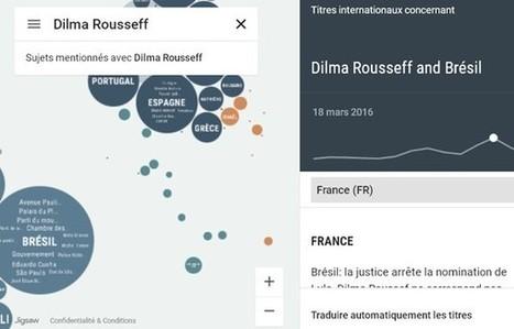 Rechercher Les Actualités Les Moins Abordées Dans Votre Pays | Divers | Scoop.it