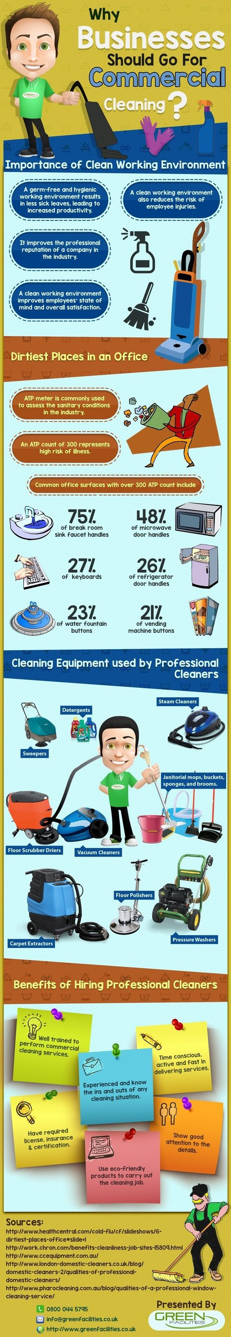 Why businesses should hire commercial cleaning companies | Infographic | Scoop.it