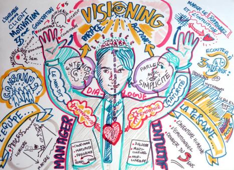 Intuition en entreprise: une révolution en marche ? | Soutien didactique en IME, SIFPRO. | Scoop.it