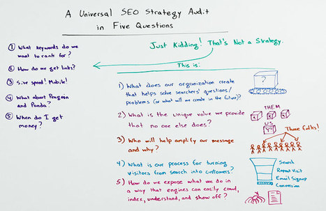 A Universal SEO Strategy Audit in 5 Steps - Whiteboard Friday | Google Plus and Social SEO | Scoop.it